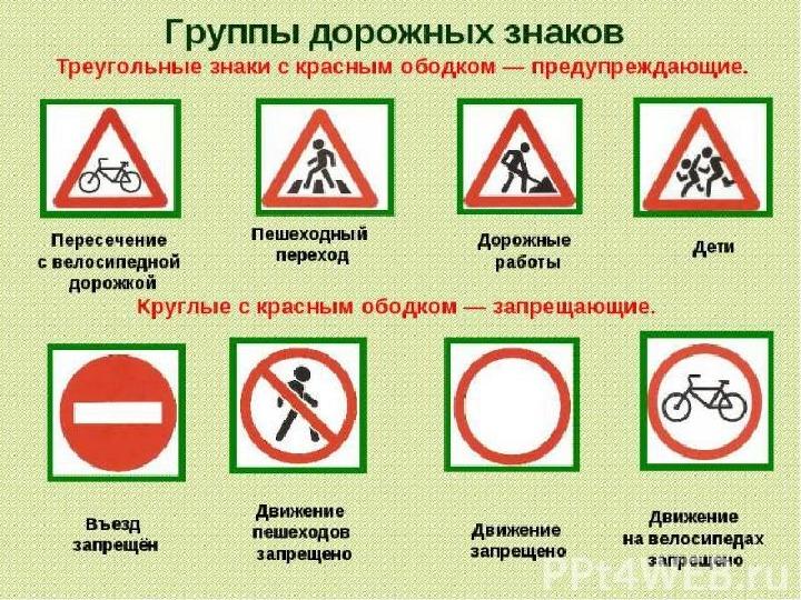 """Презентация по ПДД на тему """"Азбука безопасности на дороге""""."""