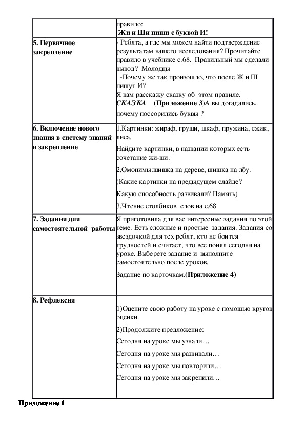 "Конспект урока и презентация  по обучению грамоте ""Сочетания жи-ши""(1класс)"