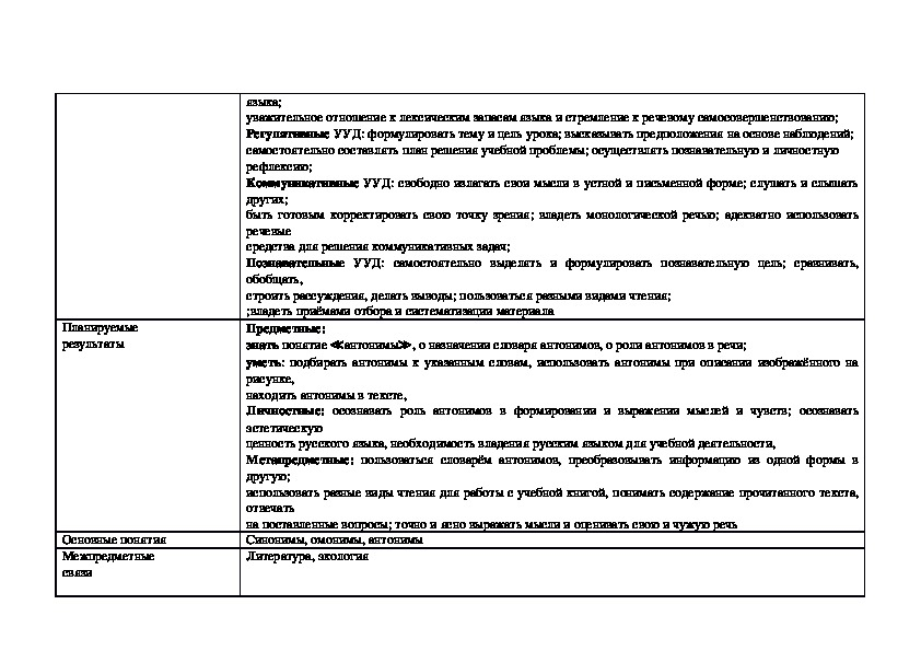 """Методическая разработка урока русского языка в 5 классе """"Роль антонимов в речи"""""""