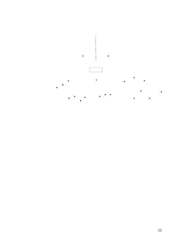"""Конспект """"Кривая замкнутая линия. Луч. Число 4. Состав числа 4"""" 1 класс"""