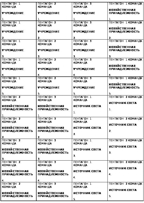 """Интеллектуальная игра """"Пентагон"""" по теме """"Краеведение"""""""