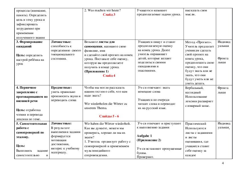 """Сценарий урока немецкого языка в 5 классе """"Was können wir unseren Gästen über uns erzählen"""""""