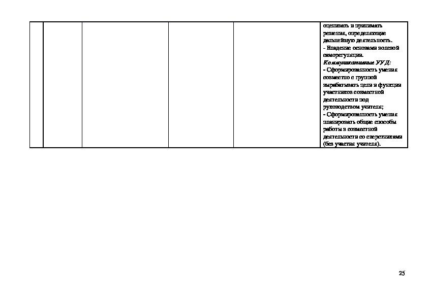 """Рабочие программы по социокультурному курсу """"Истоки"""" в 5-8 классах"""