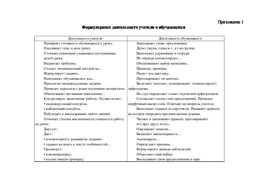 """Методические рекомендации для учителей по теме:  """"Конструирование технологической карты урока в соответствии с требованиями ФГОС"""""""
