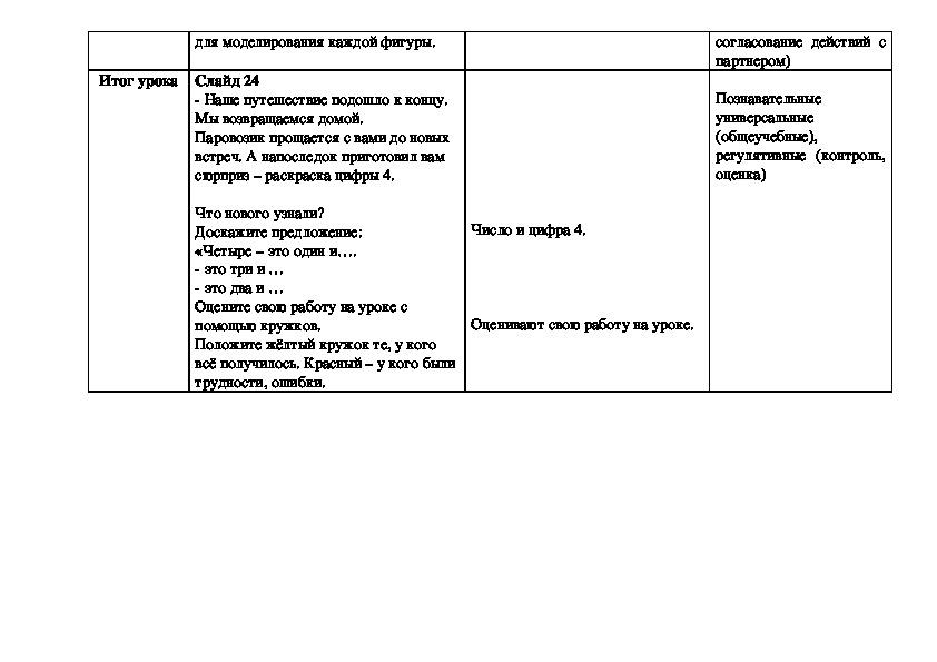 """Технологическая карта урока математики в 1 классе на тему """"Число и цифра 4"""""""