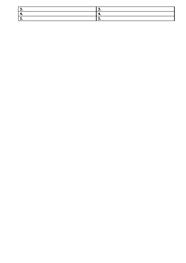 """Практическая работа по теме """"Межличностные отношения"""" (6 класс, обществознание)"""
