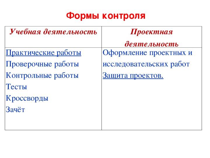 Авторизованная программа по технологии 5- 7 классы.