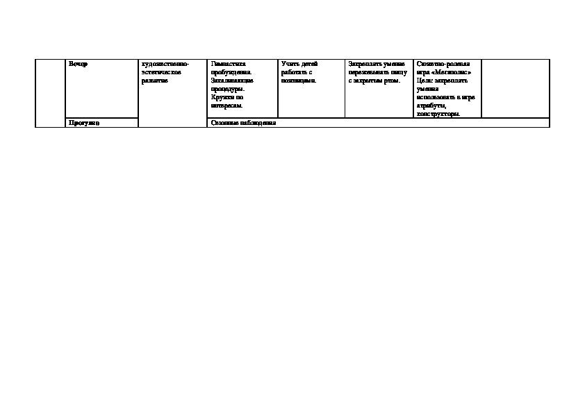 Планирование средняя группа 3-4неделя сентября От рождения до школы