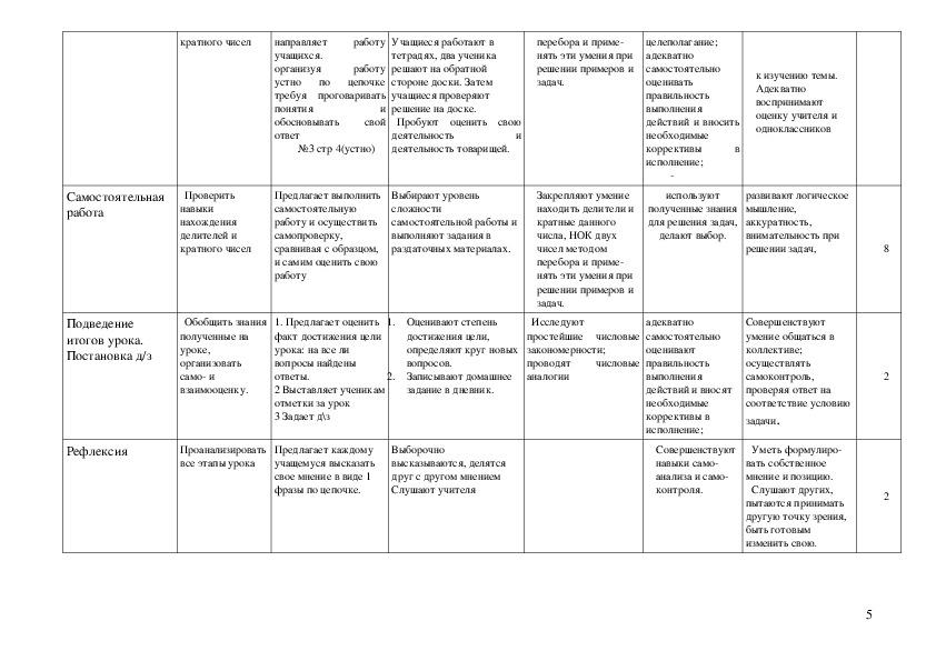 Технологическая карта урока математики в 6 классе по теме  «Делители и кратные