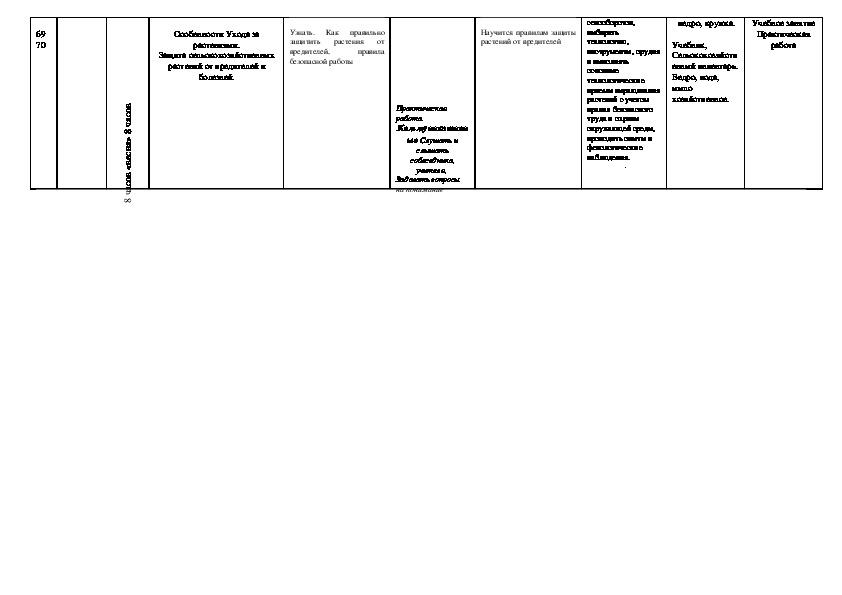 Календарно-тематическое планирование 5 класс мальчики