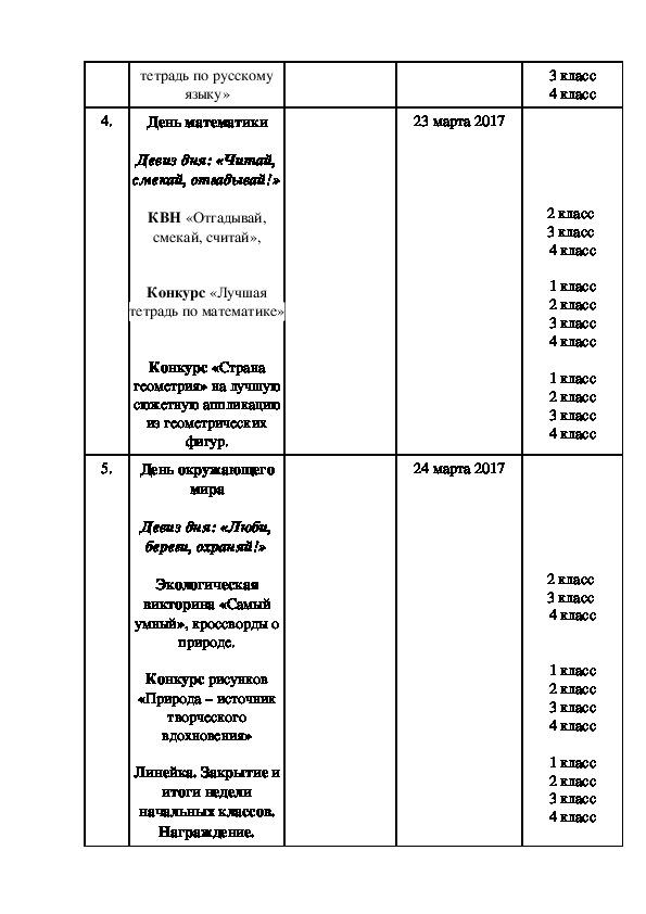 План и разработки мероприятий (неделя начальной школы)