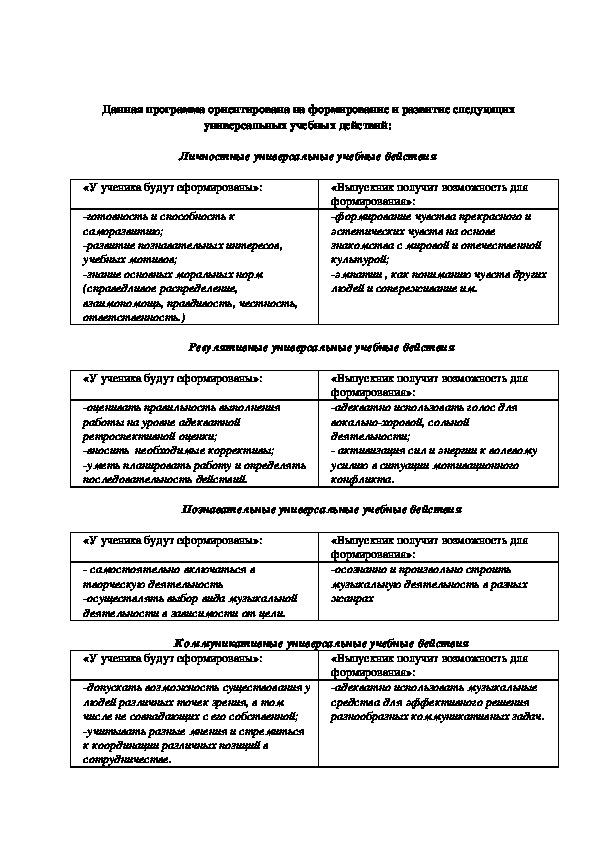 Авторская программа по дополнительному образованию .