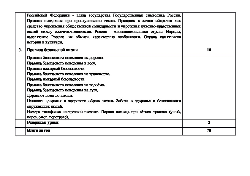 """Тематическое планирование по окружающему миру  4 класс (""""Школа России"""")"""