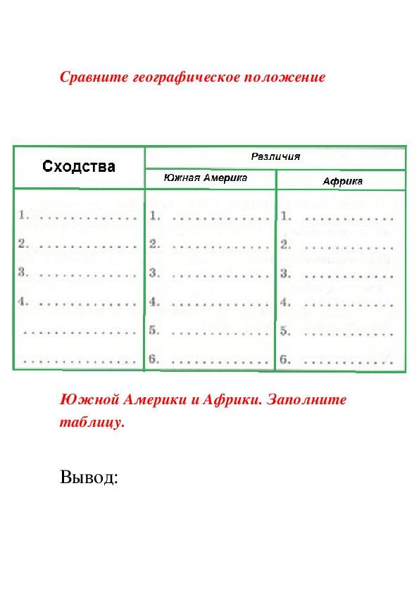 """Домашнее задание """"Материки"""" 7 класс"""