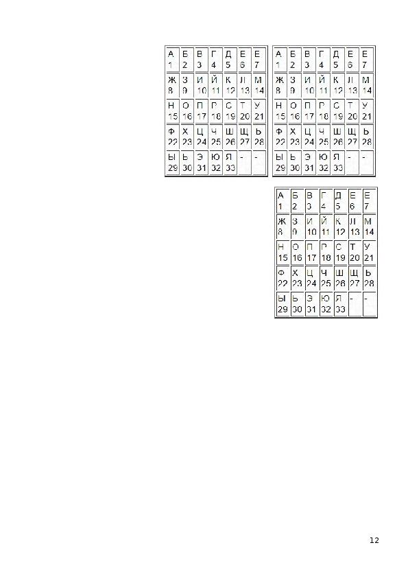 Урок-игра «Шифровальщики»