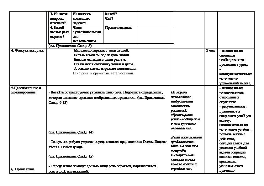 """Технологическая карта по русскому языку на тему """"Определение"""", 5 класс"""