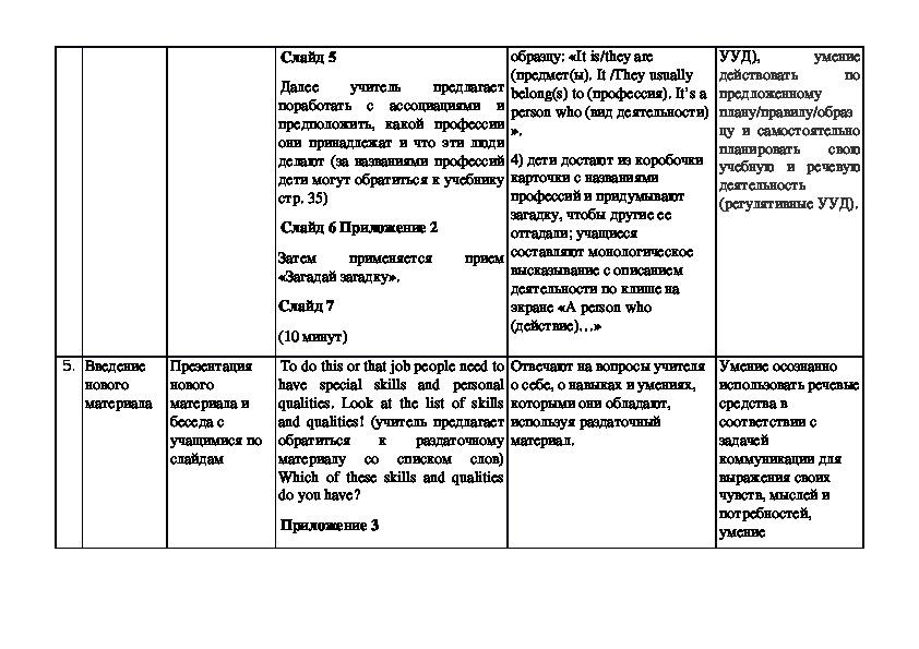 """Методическая разработка урока по английскому языку на тему """"Профессии"""" (8 класс, английский язык)"""