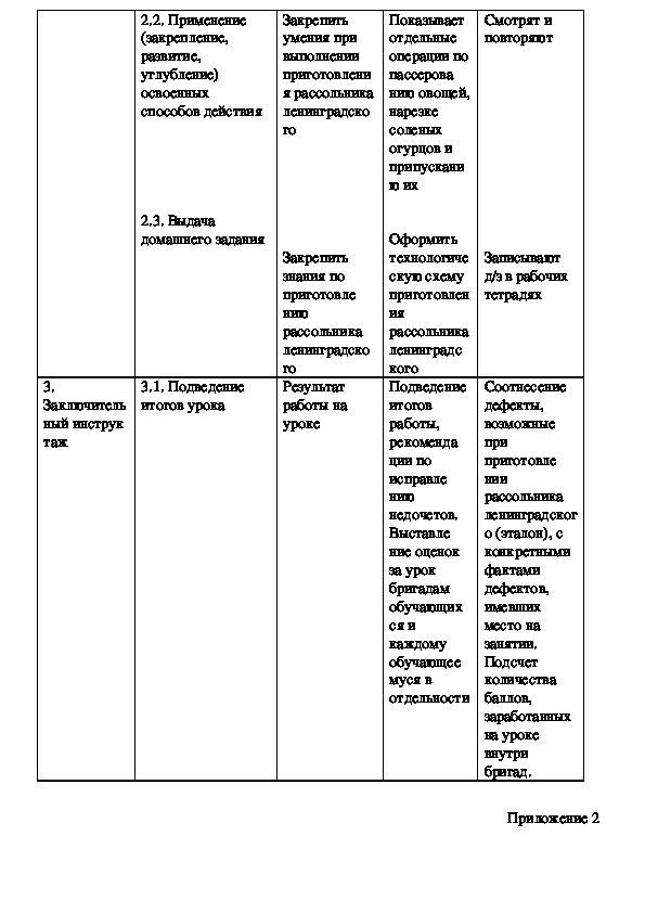 """Урок производственного обучения по теме """"Супы заправочные"""" (Рассольник ,Ленинградский)"""