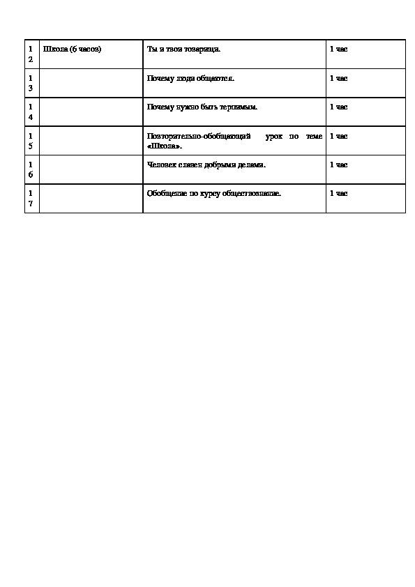 Рабочая программа по обществознанию для 6 класса (индивидуальное обучение)