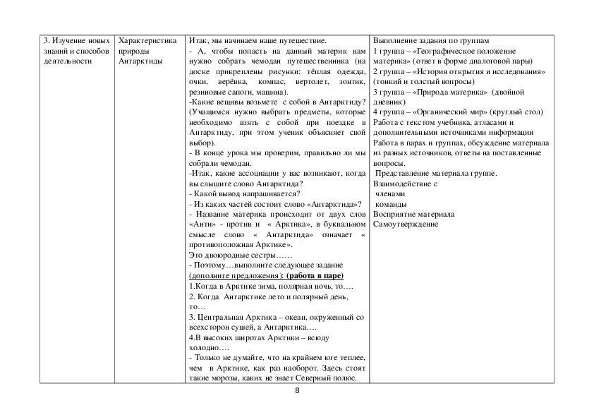 Опыт работы по теме: Развитие коммуникативных компетенций обучающихся на уроках географии на основе технологий коммуникативно- диалоговой деятельности
