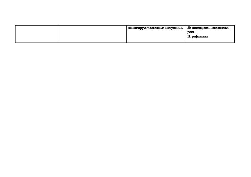 """Разработка урока обучения грамоте 1 класс, УМК """"Школа России"""".Тема:Согласные звуки [с], [с'], буква с. Презентация к уроку."""