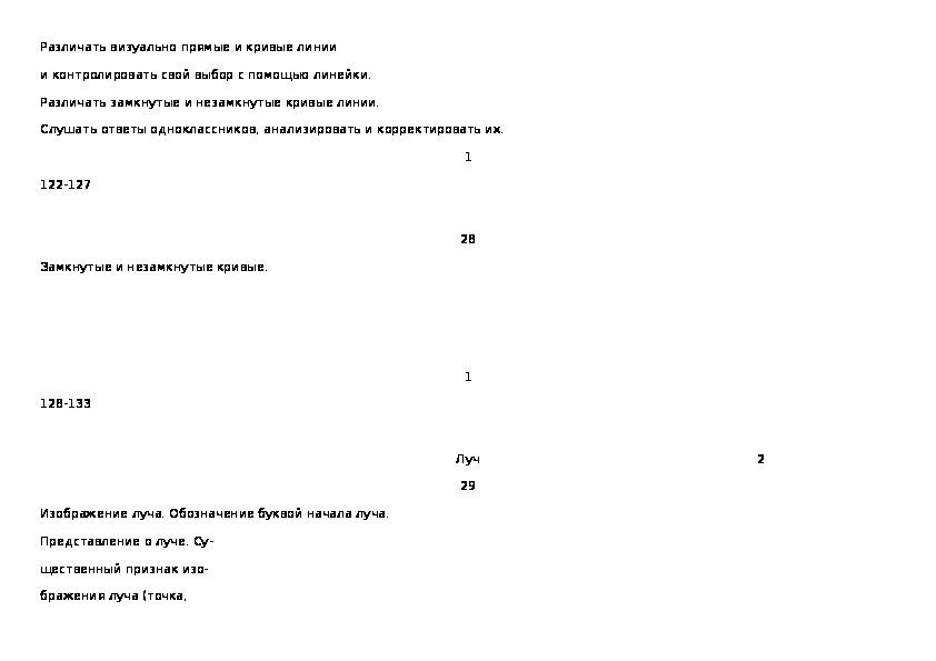 Тематические планы 1 класс программа Гармония