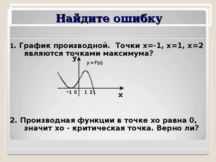 """Урок математики в 11 класс """"Применение производной"""""""