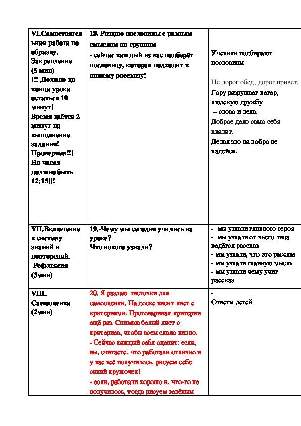 """Технологическая карта  урока  """"Открытый урок Евгений Пермяк """"Самое страшное""""."""