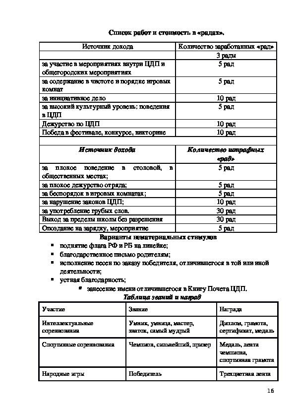 """Рабочая программа """"Зелёна планета"""" ЛДП"""