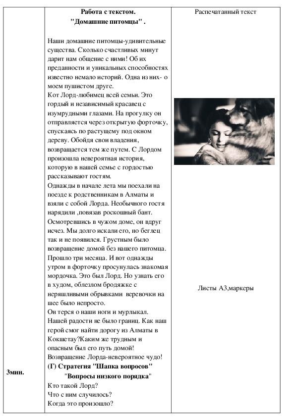 """Урок русского языка по ОСО """"Любимые питомцы""""5 класс"""