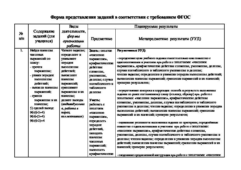 Форма представления заданий в соответствии с требованием ФГОС