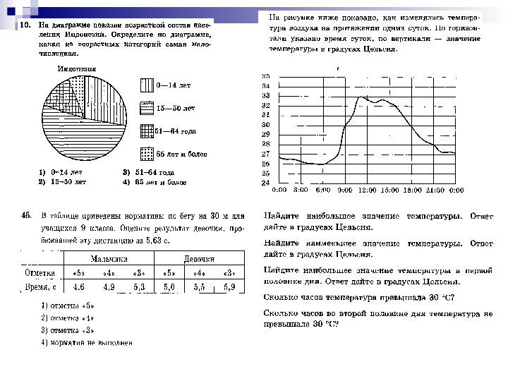 Подготовка к ГИА по математике в 9 классе