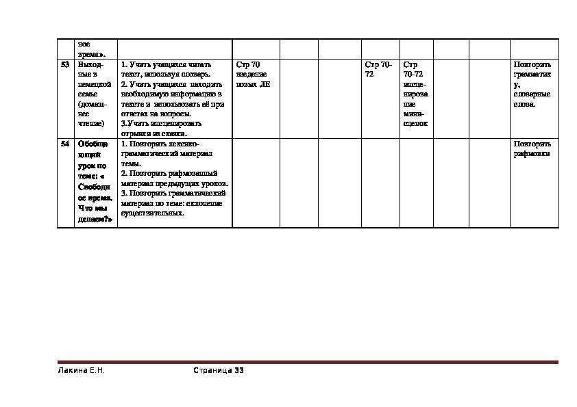 Рабочая программа по немецкому языку для 4 класса