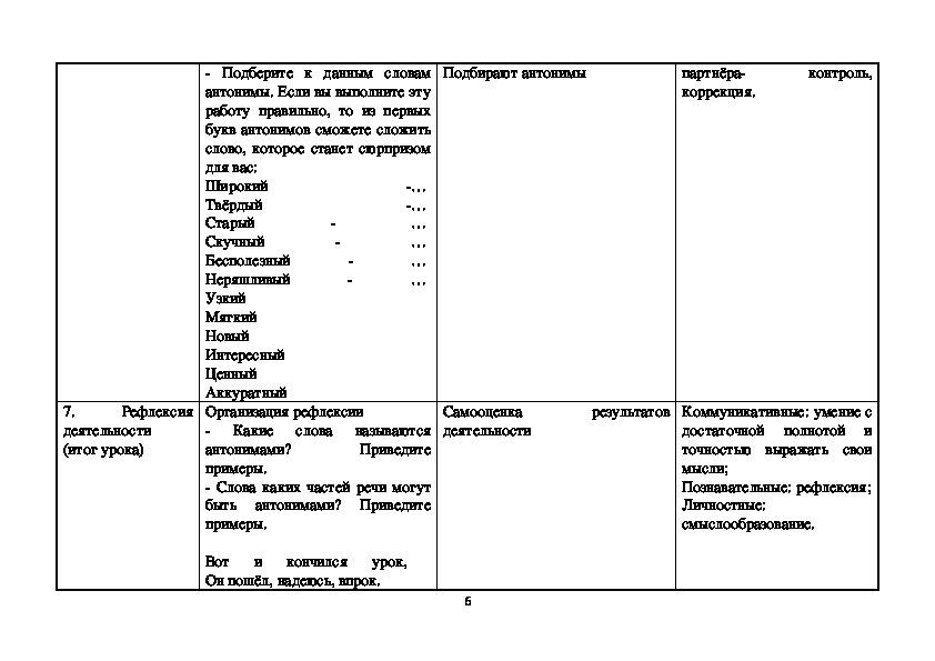 """Конспект урока по русскому языку для 3 класса по теме: """"Антонимы"""""""