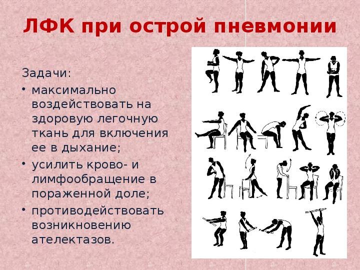 Гимнастика для бронхов и легких в картинках
