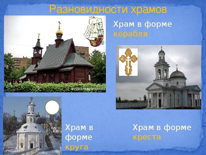 """Презентация """"День православной культуры"""""""