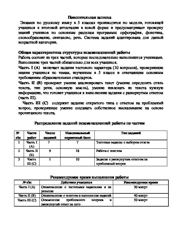 КИМы по русскому языку 5 класс