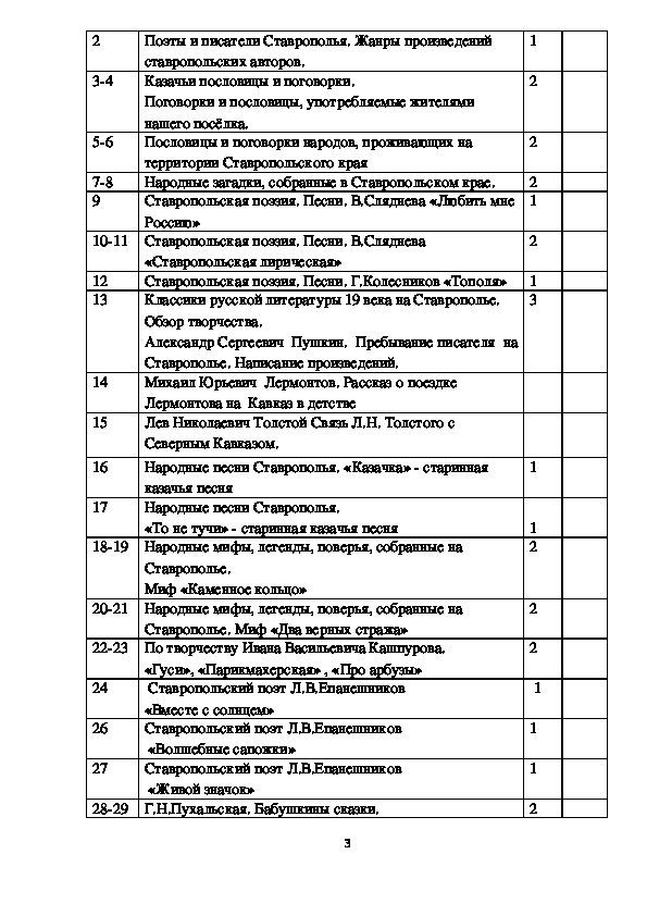 «Литература Ставрополья» Программа спецкурса