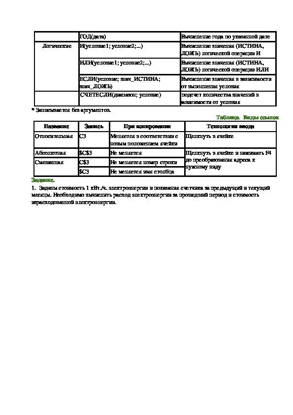 Практические в табличном процессоре Excel
