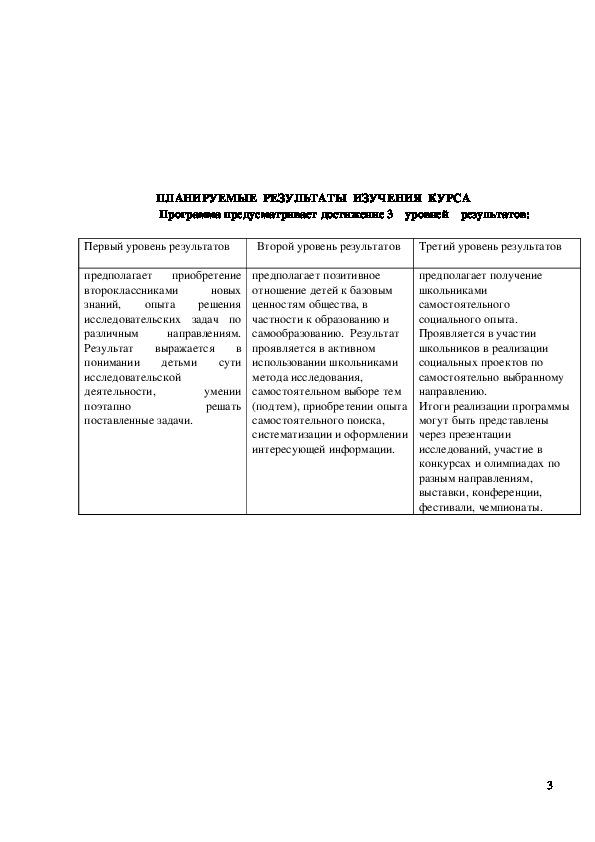 """Модифицированная программа по внеурочной деятельности """"Всезнайка"""""""