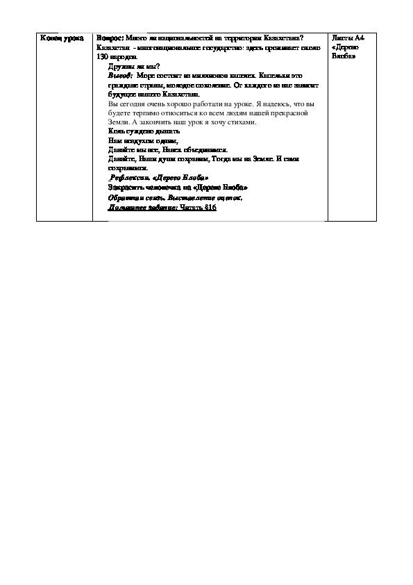 """Технологическая карта урока """"Расовый состав населения мира"""" 5 класс"""