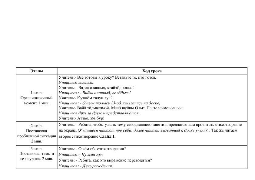 Предмет: Коми язык (государственный) Класс: 6 Общая тема «Чужан лун» 3 часа Тема данного урока: «Подарок на день рождения. Образование повелительного наклонения глагола». Урок 2. Тип урока: урок корректировки и систематизации знаний;
