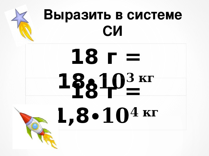 Презентация по интегрированному уроку «Степень  на уроках физики и математики» (7 класс)