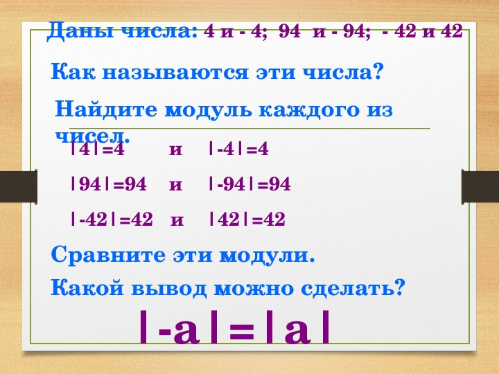 "План урока по теме ""Модуль"" (6 класс)"