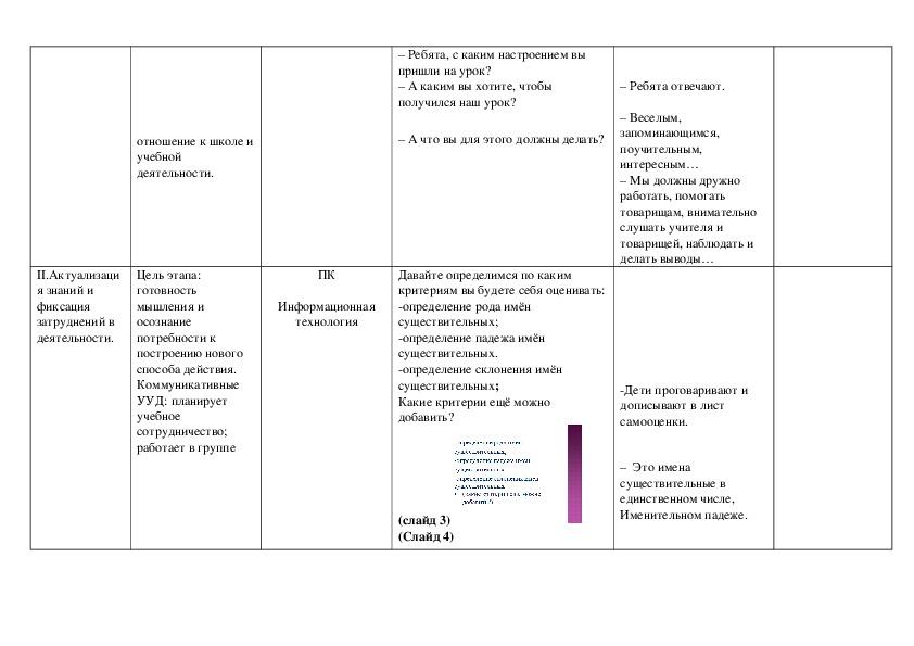 Технологическая карта урока+презентация