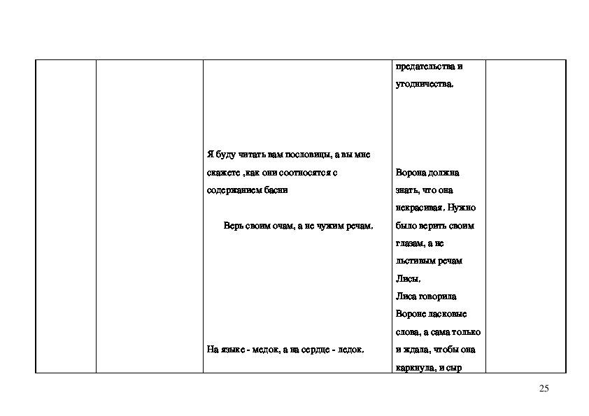 """Конспект урока с презентацией по литературному чтению И. А. Крылов """"Ворона и Лисица"""" ( 3 класс)"""