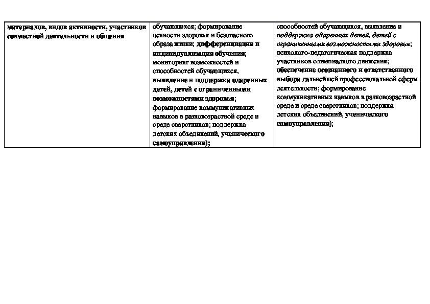 Преемственность  в реализации системно-деятельностного подхода уровней образования: ДО, НОО, ООО