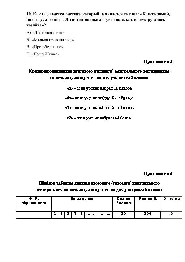 Контрольно - измерительные материалы к итоговому (годовому) контрольному тестированию по литературному чтению для учащихся 3 класса.