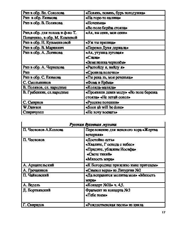 """Дополнительная предпрофессиональная общеобразовательная программа в области музыкального искусства """"ХОРОВОЕ ПЕНИЕ"""""""
