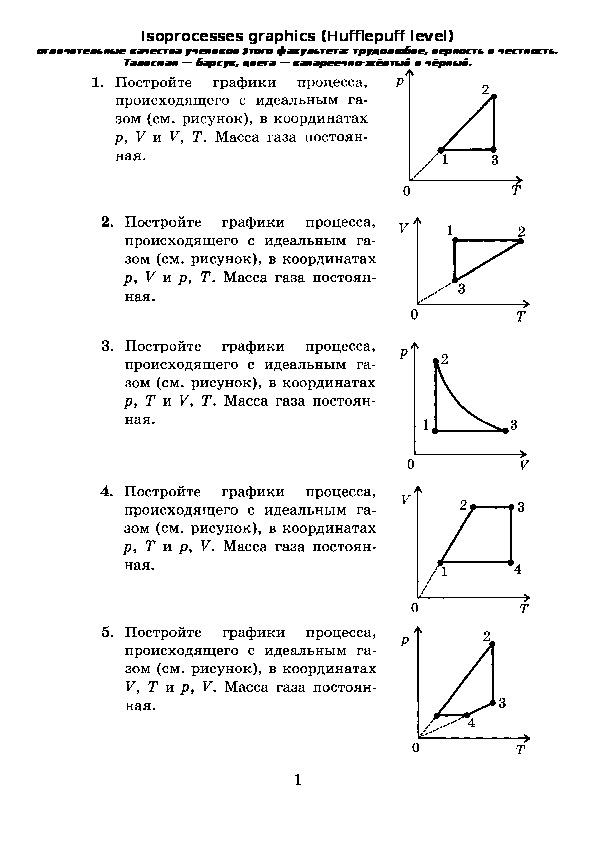 Решение задач по физике по газовым законам туманов поиски решения задач